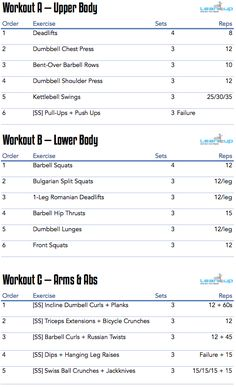 3 Week Diet Loss Weight - Use this one simple trick to build muscle quick cool Upgrade Your Body Attack 2016 With The Muscle Massacre Workout Program - 3 Week Diet Loss Weight Slim Waist Workout, Belly Fat Workout, Abs Program, Workout Programs For Men, Training Programs, Workout Plan For Men, Lifting Programs, Fitness Programs For Women, 1 Month Workout Plan