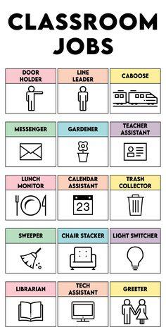 Classroom Decor Checklist for Elementary - Design Undone Elementary Classroom Themes, Kindergarten Classroom Decor, Primary Classroom, Future Classroom, Classroom Activities, Classroom Design, Classroom Jobs Free, Classroom Ideas, Classroom Job Chart