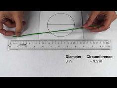 Circles - Circumference - YouTube