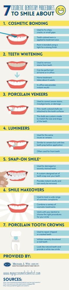 Do you avoid pictures because of your smile? A smile makeover can use a variety of treatments to give you a smile you'll love showing off! Click over to this Manhattan cosmetic dentistry infographic to learn more about smile makeovers. #cosmeticdentistry