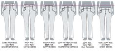 Low rise and other waist levels