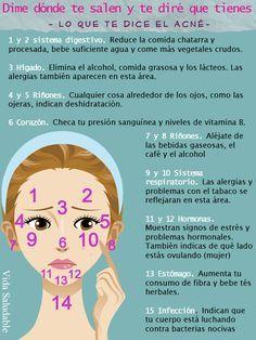 Descubre lo que el acné dice de tu salud con este mapa facial,muy interesante interpretación