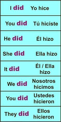 Spanish Basics: How to Describe a Person's Face Spanish Help, Spanish Lessons For Kids, Learn To Speak Spanish, Spanish Basics, Spanish Phrases, Spanish Grammar, Spanish Vocabulary, Spanish English, Spanish Words
