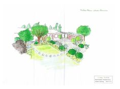 Johanna Gideskog, www.swegd.com Garden Design, Student, Landscape, Projects, Log Projects, Scenery, Landscape Paintings, Backyard Landscape Design, Landscape Designs