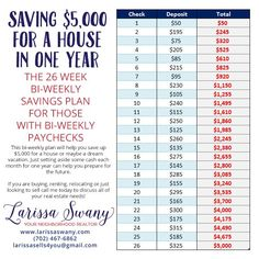 A couple of weeks ago I shared my 26 week challenge to save $5,000 in a year. Everyone might have a different reason for needed to save $5,000 in my scenario I assumed you would be saving up for a down payment on a house. While there are several down payment assistance plans available in …
