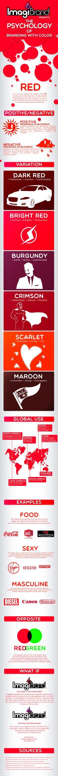 Una infografía sobre Branding de color rojo.