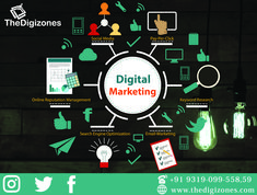 TheDigizones is a web marketing agency that offers, seo services, web development, app development service and moderator of several other digital marketing services. Advertising Services, Digital Marketing Services, Seo Services, Marketing And Advertising, Online Marketing, Social Media Analysis, Seo Analysis, Website Optimization, Reputation Management