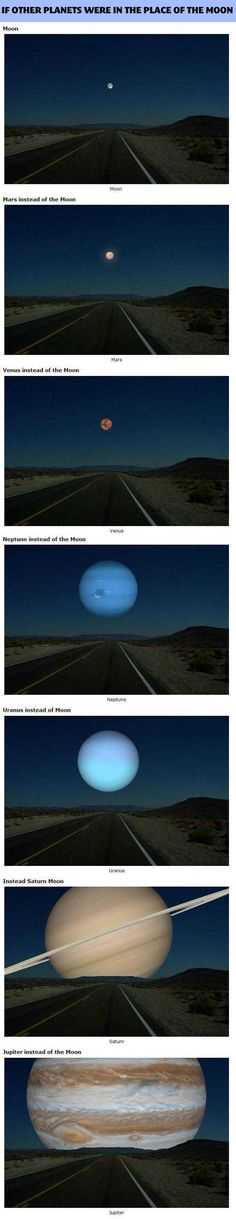 If planets were in the place of the moon