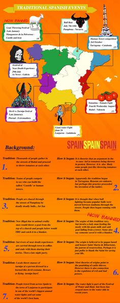 Traditional Spanish Festivals | This #infographic looks at a variety of traditional Spanish festivals, their locations and what they involve. #Spain