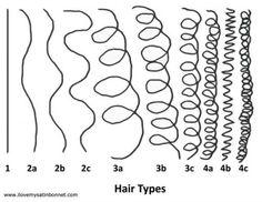 7 haarfeiten waar je van zult schrikken