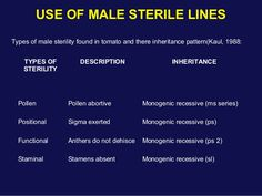 USE OF MALE STERILE LINES Types of male sterility found in tomato and there inheritance pattern(Kaul, 1988: TYPES OF STERI...