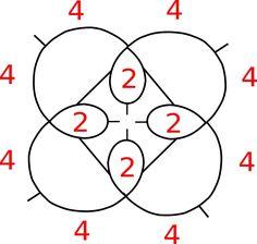 Ecru flower - tatting - pattern