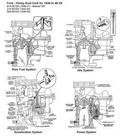 1940 Ford Flathead V8 Engine 1940 Cadillac V8 Engine