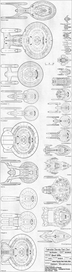Star Trek: Federation Starship Chart
