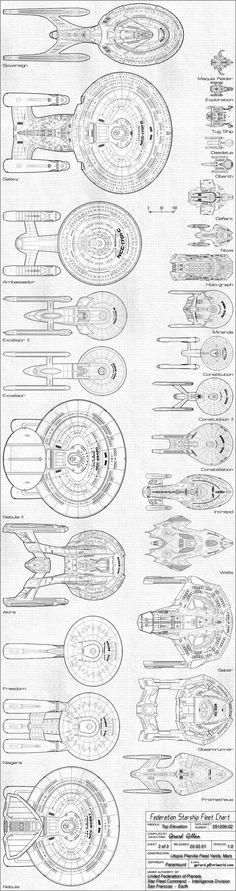 Federation Starship Chart