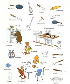 Learning Dutch - in the kitchen Dutch Phrases, Dutch Words, Speech Language Therapy, Speech And Language, Learn Dutch, Dutch Netherlands, Restaurant Themes, Dutch Language, Learning Support