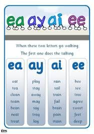 two vowels go walking word list                                                                               More