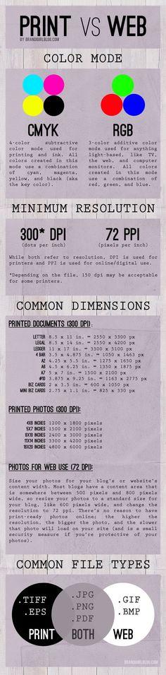 Good tips: Helpful Infographic: print vs. web design//useful basics Graphisches Design, Graphic Design Tips, Tool Design, Graphic Design Inspiration, Print Design, Design Basics, Design Ideas, Graphic Designers, Creative Design