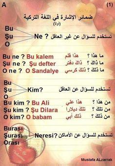 Learn Turkish Language, Arabic Language, Turkish Lessons, Language Quotes, English Language Learning, Learning Arabic, English Vocabulary, Learn English, Thing 1