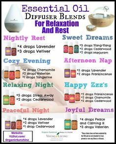 Diffuser Blends for Rest and Relaxation Corrected