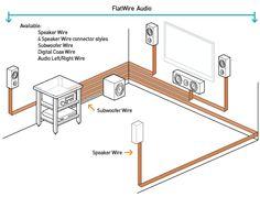 13 best audio tech images on pinterest hiding cables hiding cords rh pinterest com
