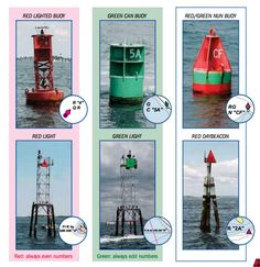 What's that marker? A FREE downloadable PDF from the Coast Guard