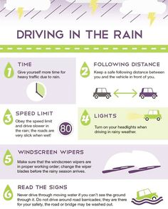 In light of the nonstop rain hitting #KernCounty, posing dangers on our roadways, please review these safety tips for driving in the rain. Be safe out there.