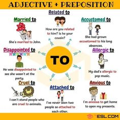 """Some adjectives followed by the preposition """"TO""""."""