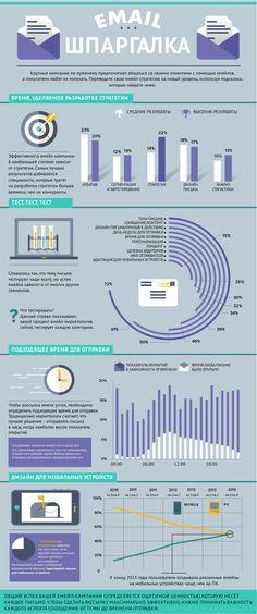 #email #инфографика