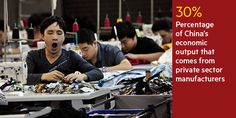 China manufacturing: Adapt or die - FT.com