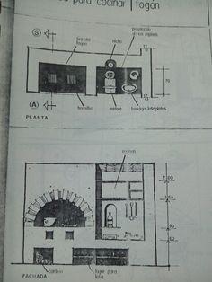 Rotulacion inicial dibujo tecnico buscar con google expresin apunte de perspectiva 2 malvernweather Gallery