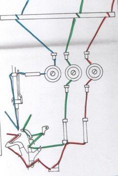 L'enfilage d'une surjeteuse est un exercice assez difficile: 4 fils sont impliqués dans des mecanismes qui se croisent...arghhh!! Et biensur on n'oublie pas de mettre les cones dans l'ordre croissant de leur diametre (voir là). Le fil de gauche (le jaune)...