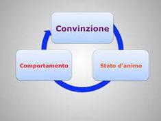 Convinzioni convenzioni tradizioni...