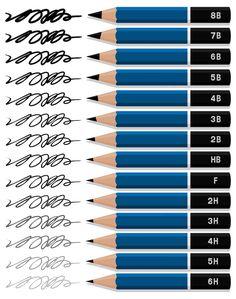14 types of pencils Pencil Art Drawings, Art Drawings Sketches, Eye Drawings, Drawing With Pencil, Art Illustrations, Shading Drawing, Drawing Tips, Pencil Drawing Tutorials, Different Types Of Drawing