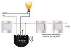 Apnt 2 2 Way Lighting Guide With Fibaro Dimmers Dimmer Home Automation Lighting Guide