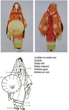 Woman of the upper class in street wear. Notice how she has pulled the outer layer of her clothes over her head. Generally to protect her from the weather. probably also good for bad hair days! Japanese History, Japanese Art, Japanese Costume, Traditional Japanese Kimono, Japanese Aesthetic, Oriental Pattern, Drawing Clothes, Japanese Outfits, Character Design Inspiration