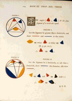 Byrne's Euclid - III.prop21