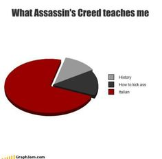 What assassins creed teaches you