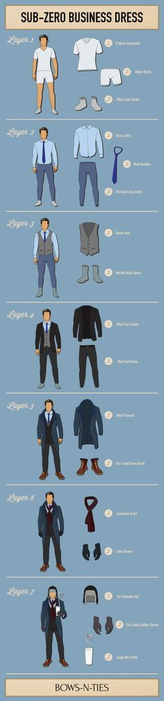 Layering Infographic Guide for the Autumn/Winter - Undershirt, Boxer Briefs, Wool Socks, Shirt, Tie, Trousers, Vest, Jacket, Peacoat, Fur Boots, Scarf, Gloves, Hat, | www.dandy-supply.com - Finest Bracelets Shipping Free Worldwide
