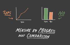 Measure by progress, not comparison. // becky murphy
