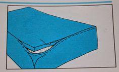 1.Klipp till två överdelar i dynans storlek plus 1,5 cm sömsmån runt om. 2.Klipp till en siddel lika bred som dynans tjocklek plus ...