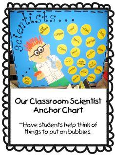 first grade notebooks | First Grade Wow: Science Notebook