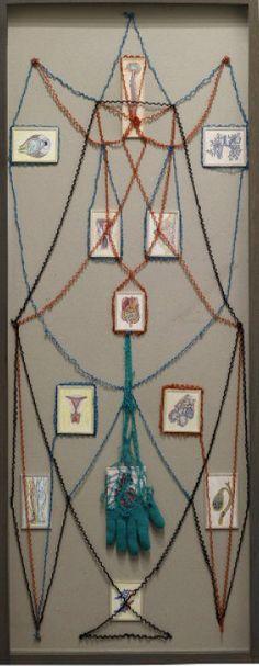 * Annette Messager- Vitrine anatomique, 2011, Vitrine en plexiglas, bois, laine, dessins, crayons de couleurs,