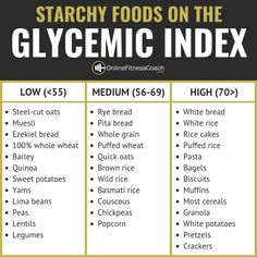 Glycemic Index Chart low glycemic diet Diabetic Food List, Diet Food List, Diet Meals, Diabetic Tips, Diabetic Meal Plan, Diabetic Snacks, Low Gi Dinners, Pcos Meal Plan, Food Lists