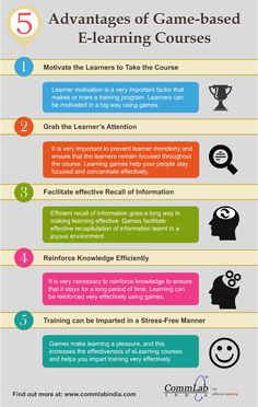 5 Advantages of Game-based E-learning Courses - An Infographic