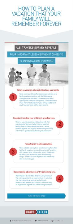 How to Plan a Memorable Family Vacation Vacation Destinations, Dream Vacations, Vacation Trips, Vacation Travel, Family Vacations, Travel With Kids, Family Travel, Activities To Do, Hawaii Travel