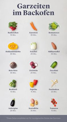 5 Tips for Perfect Oven-Roasted Vegetables. 5 Tips for Perfect Oven-Roasted Vegetables. Oven Vegetables, Roasted Vegetables, Veggies, Healthy Dishes, Healthy Recipes, Salad Recipes, Healthy Eats, Vegetarian Recipes, Cooking Tips