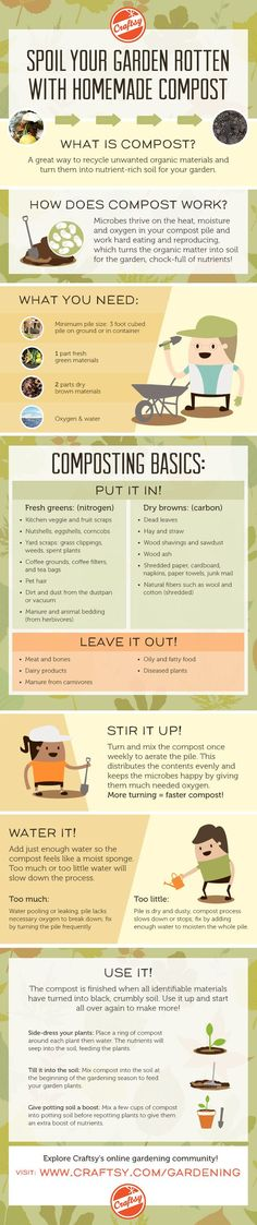Spoil Your Garden Rotten With Homemade Compost [Infographic]: