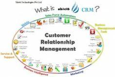Customer Relationship Manager | Shivit Technologies Pvt.Ltd.