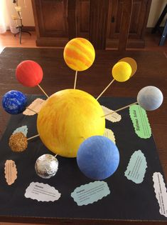 50 Marvelous DIY Solar System Crafts, Activities and Decorations with an 'Oomph' Factor Solar System Model Project, Solar System Projects For Kids, Solar System Activities, Space Activities, Solar Projects, Science Projects For Kids, Solar System Mobile, Solar System Crafts, Solar System Planets